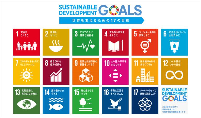 事業並びに社会貢献活動によるSDGsへの取り組み